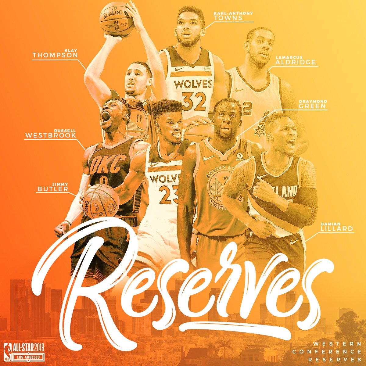 Here are your 2018 #NBAAllStar Reserves from the Western Conference!