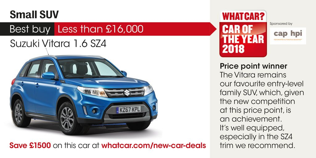 What Car On Twitter Our First Small Suv Of The Year