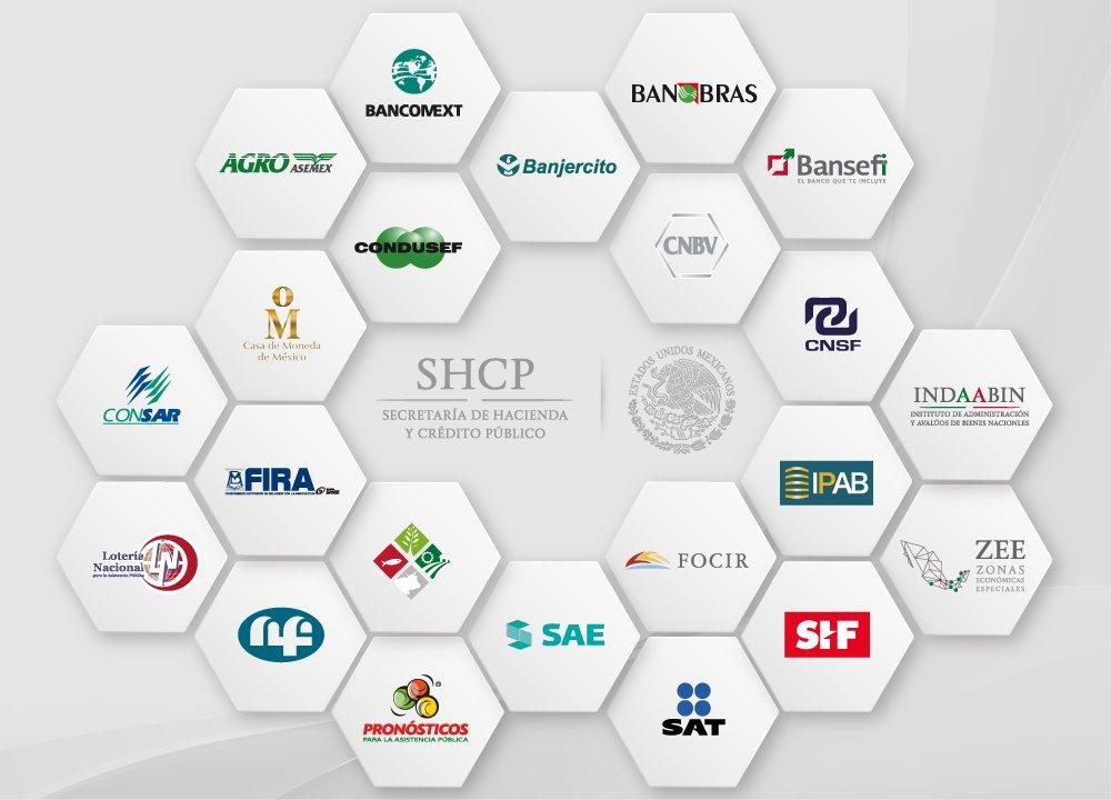 Estas son las 22 instituciones que integran el sector hacendario. ¡Conócelas! https://t.co/6D6HN7ZUYt #SHCPtambiénES
