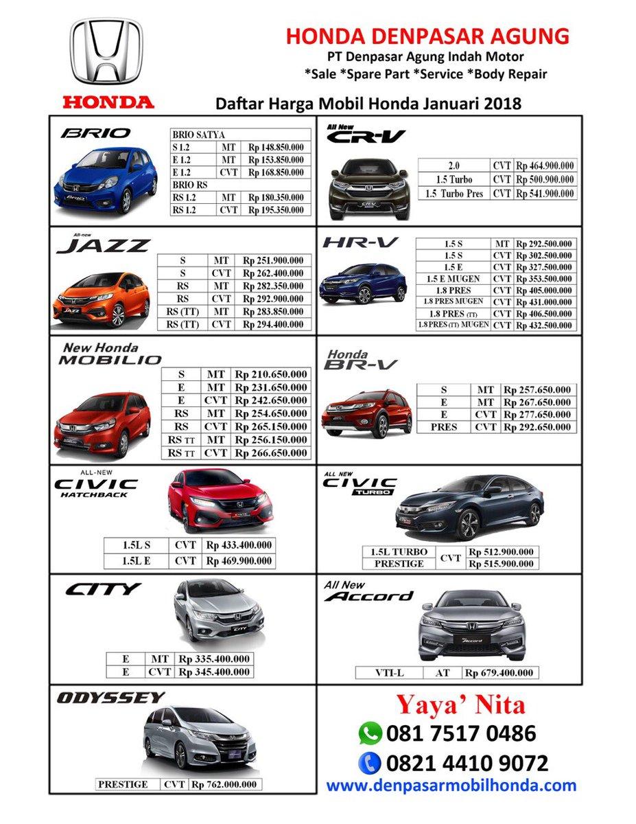 Kekurangan Daftar Mobil Honda Murah Berkualitas