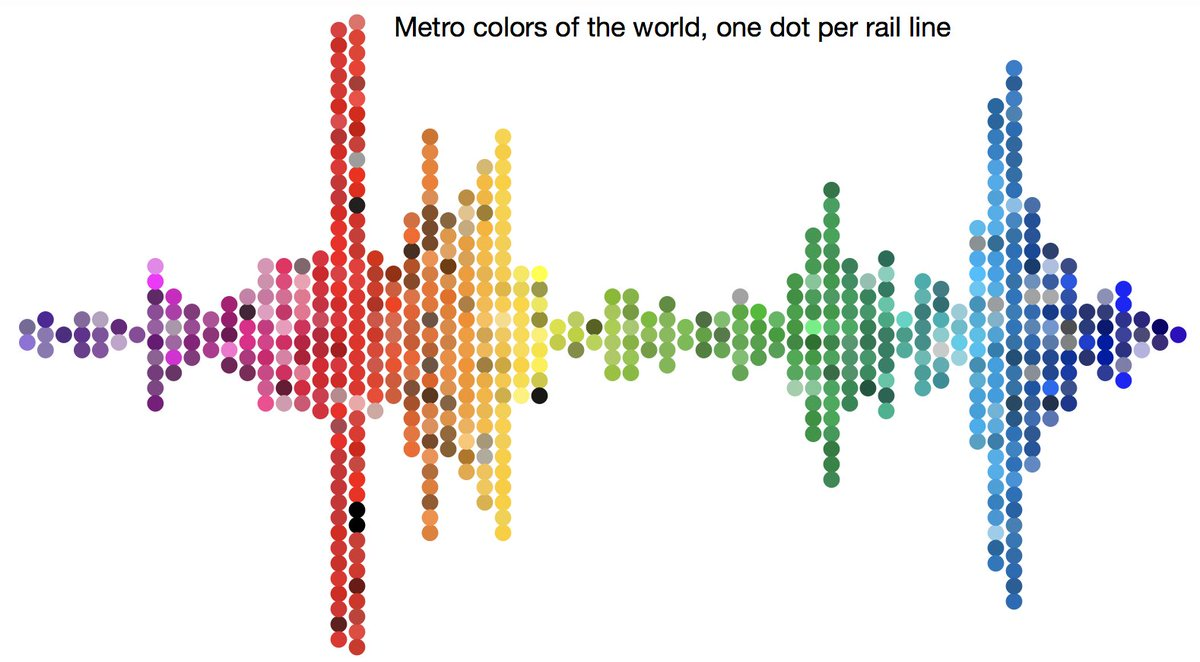 All The Worlds Metro Line Colors By Hue Angle Oc Dataisbeautiful Phone Wire Diagram Ocall