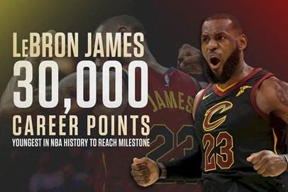 38a1de6ca8a 33 year old James becomes the youngest player in NBA history to reach  30