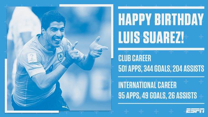 Happy Birthday to Luis Suarez , who turns 31 today
