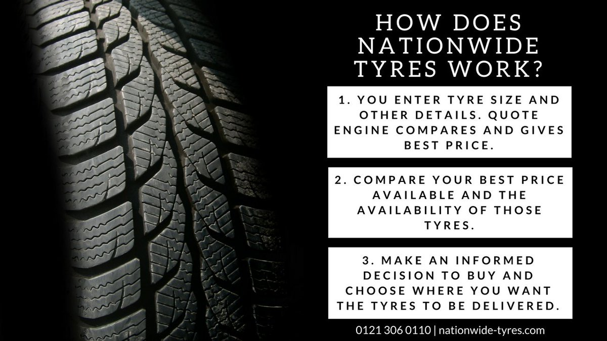 Nationwide Auto Quote Nationwide Tyres Nationwidetyre  Twitter