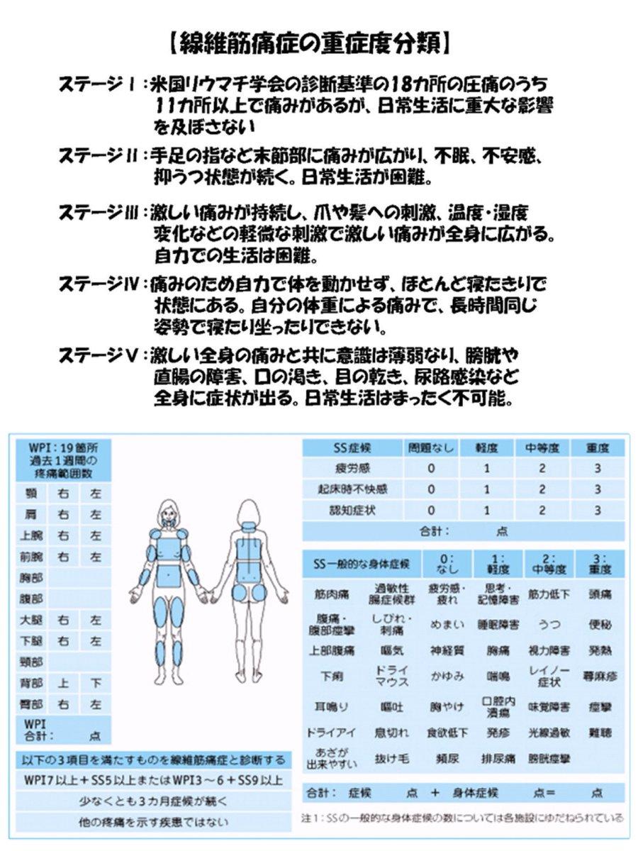 性 痛 筋 診断 多発 リウマチ 症