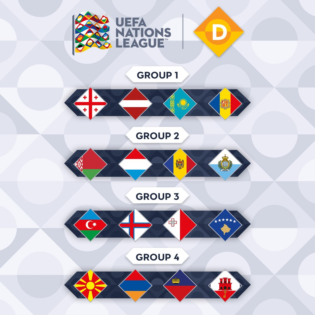 COUPE DES NATIONS -UEFA NATION LEAGUE-2018-2019 DUTW3pQWkAIwjBx