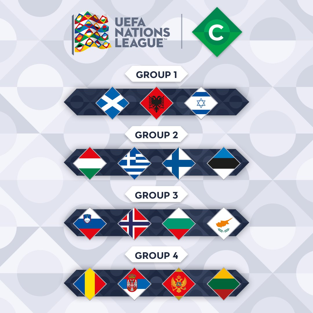 COUPE DES NATIONS -UEFA NATION LEAGUE-2018-2019 DUTZ2AMX4AAjkRB
