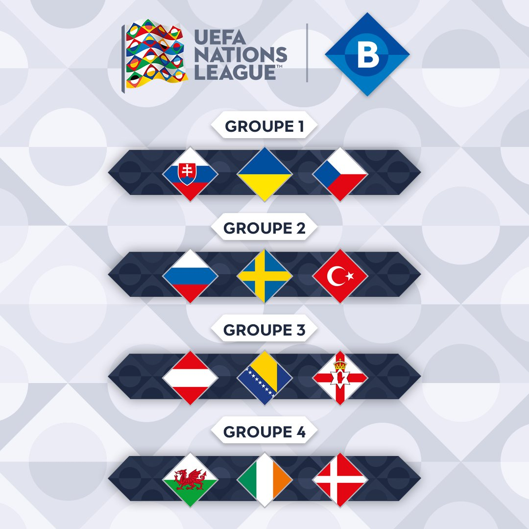 COUPE DES NATIONS -UEFA NATION LEAGUE-2018-2019 DUTbJ9qW4AAKEGR