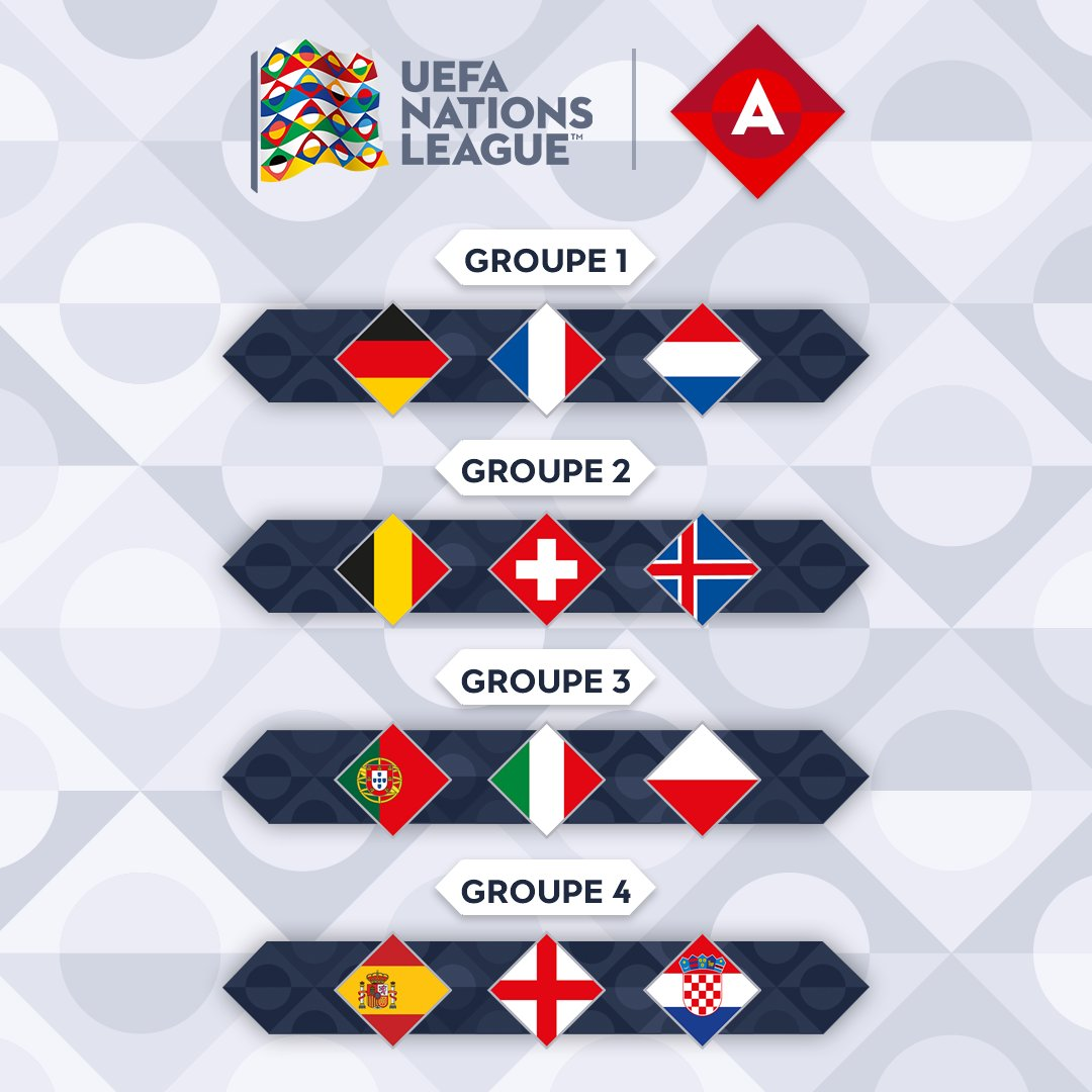 COUPE DES NATIONS -UEFA NATION LEAGUE-2018-2019 DUTcfLvWAAEhOSr