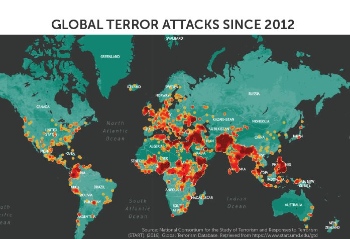 globalisation and terrorism Terrorism and globalization: is terrorism a part of globalization in the world today, there is a growing trend in violence, both domestically and internationally, in the form of terrorism it is present in our everyday lives and in every part of the world some more than others terrorism takes.