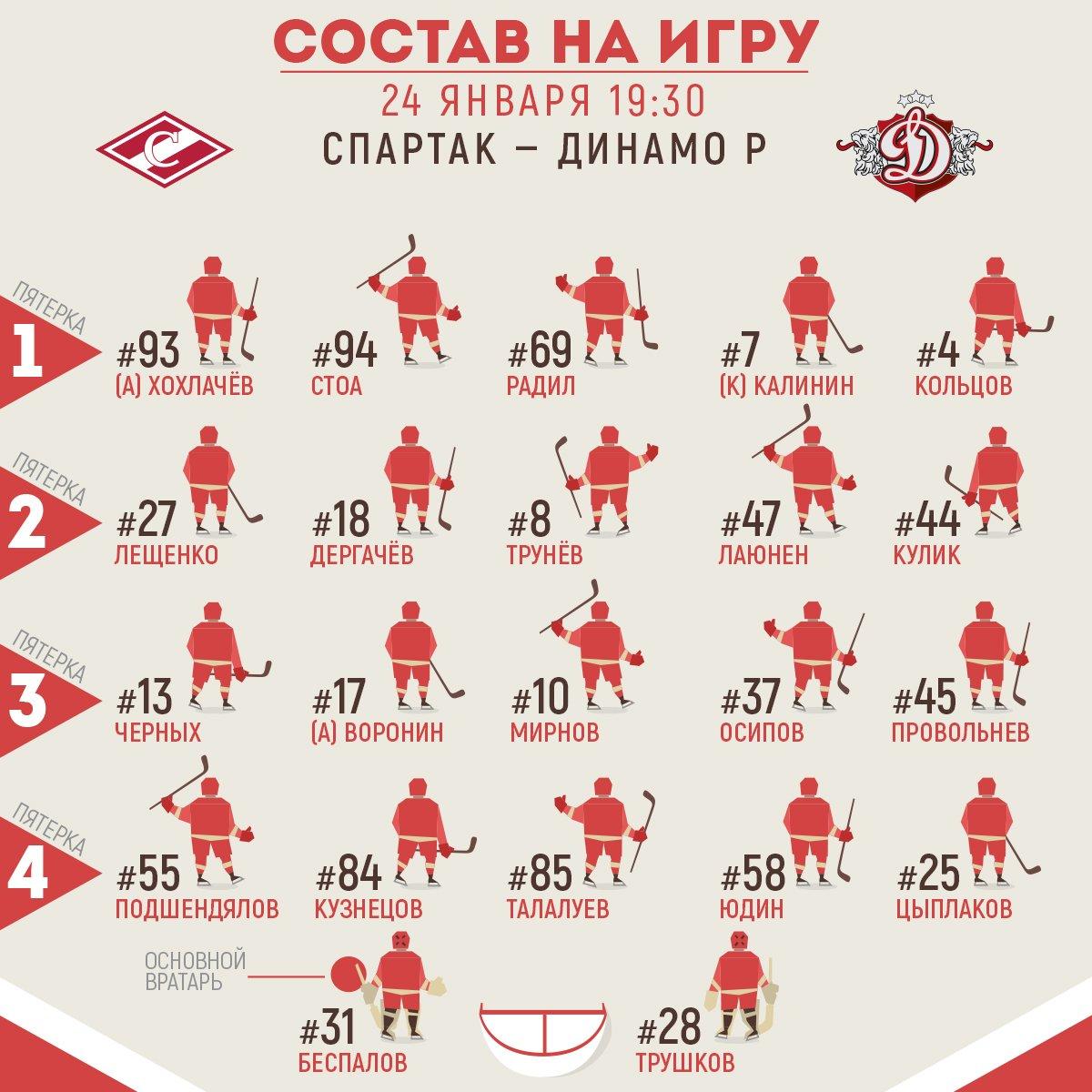 Состав «Спартака» на матч с «Динамо» (Рига)