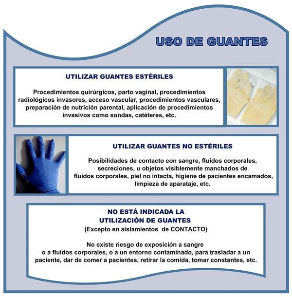 Tema 14 Celadores Online... Normas de actuación del Celador en los Quirófanos. Parte I DUUrFW9W4AcgTFu