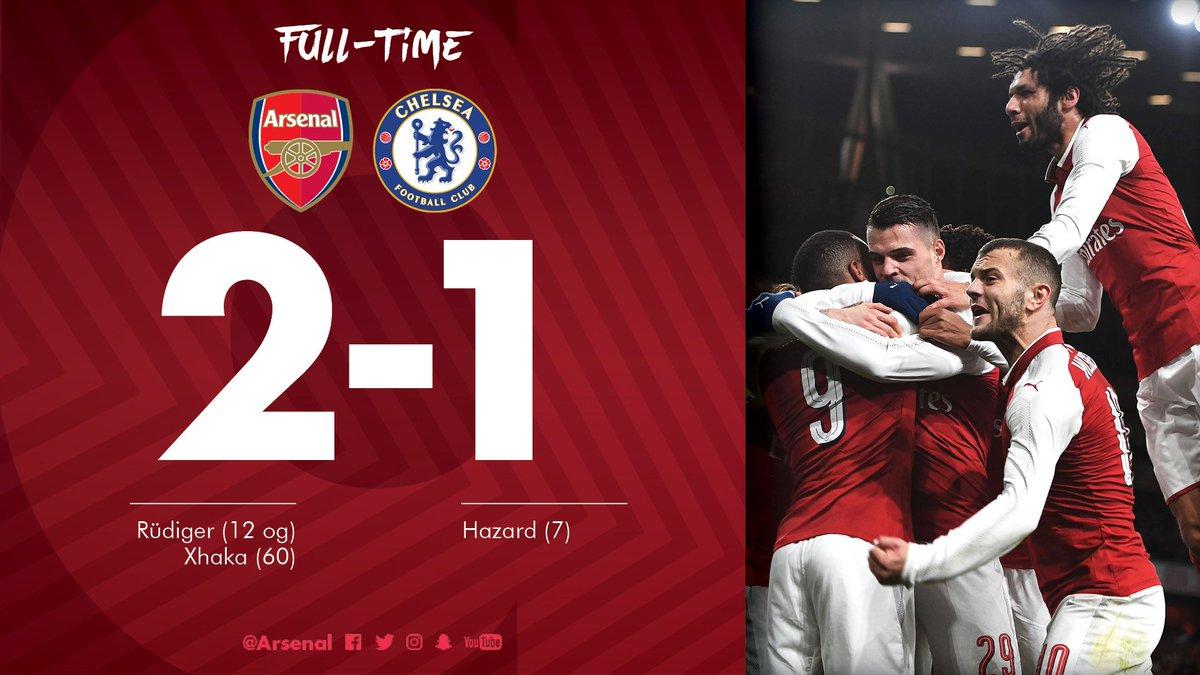 Chấm điểm kết quả Arsenal 2-1 Chelsea