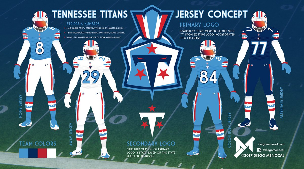 Nfl pro bowl uniforms 2019