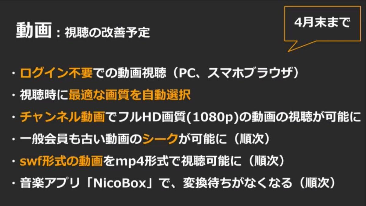 ニコニコ、やっと他の動画サイトと同程度に渡り合えそう。