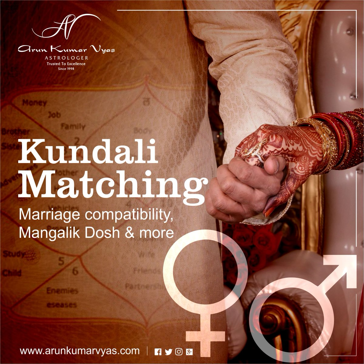 Kundali on feedyeti kundli is very important for a compatible life know more about marriage compatibility mangalik nvjuhfo Images