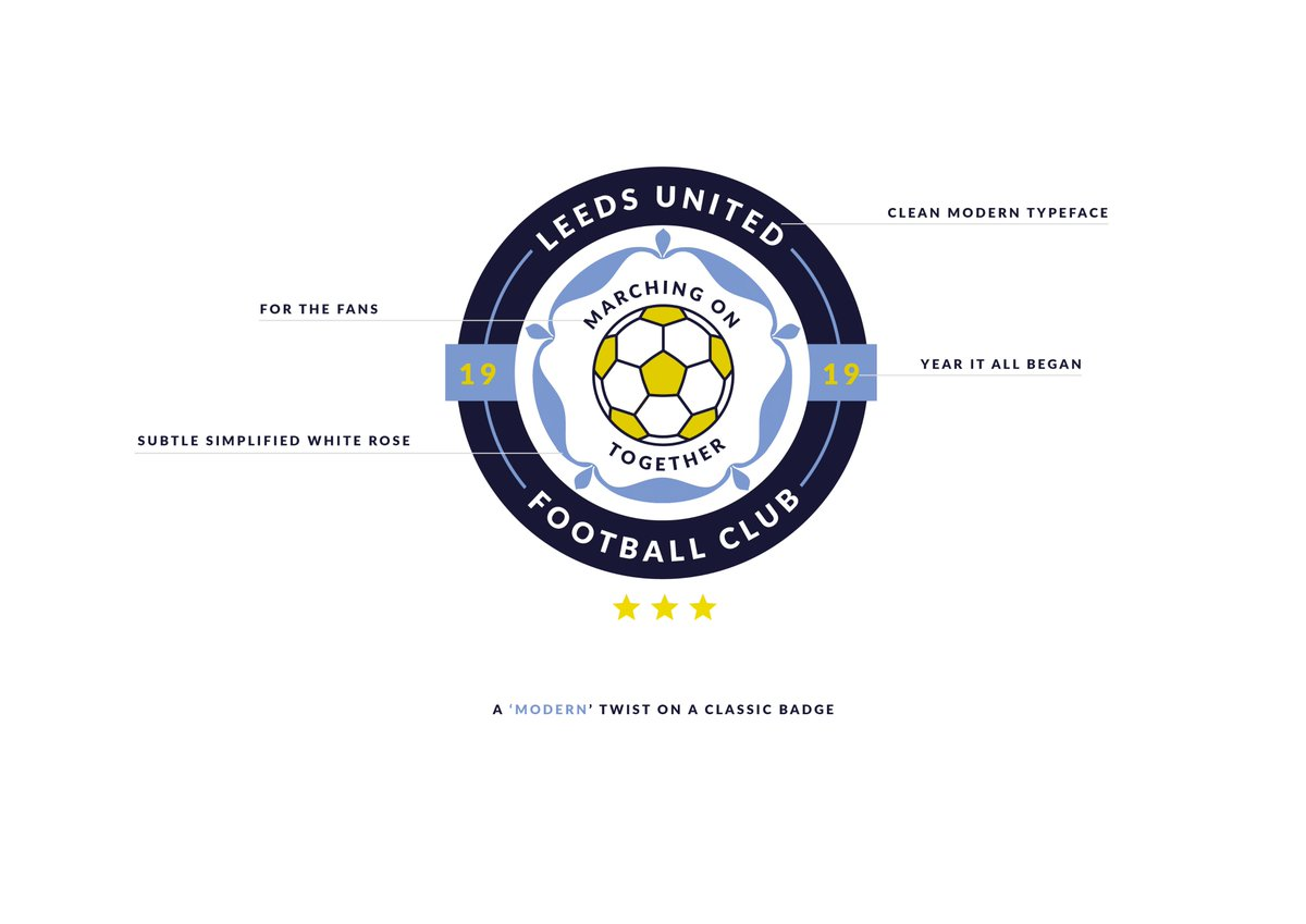 Leeds Fan In Chicago On Twitter Do Fuck Off With The Tin Pot Stars Rt Ouragency One Of Our Ideas For The New Leeds United Badge Lufc Andrearadri Leedsunitedbadge Leedsbadge Leedsunited Https T Co Osarw1aox8