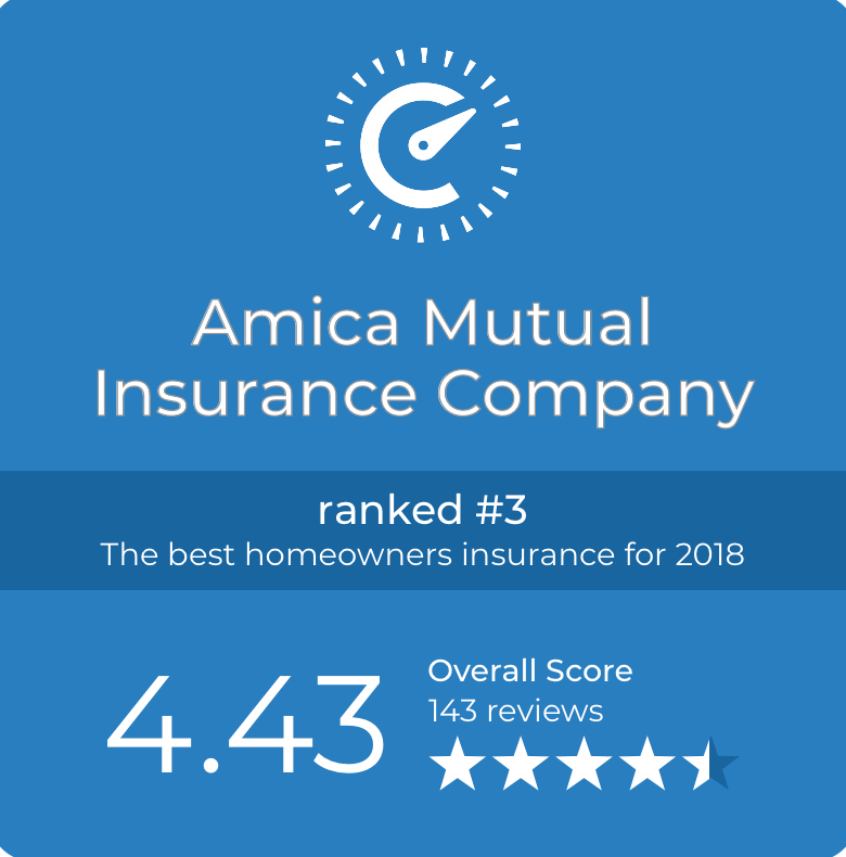 Amica Insurance Company >> Clearsurance On Twitter Amica Mutual Insurance Company
