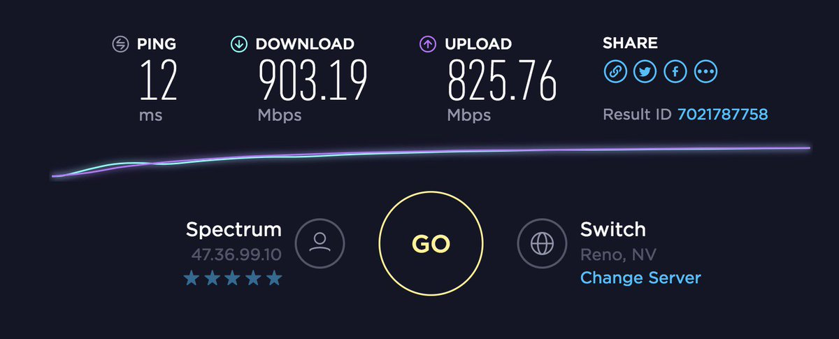 Internet connection SPEED TEST at BlastoffLabs office in downtown Reno.  ...and they ask us how we can get things done so quickly!!