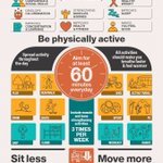 Sit less  Move more!   Find ways to help all children and young people accumulate at least 60 minutes of physical activity every day!