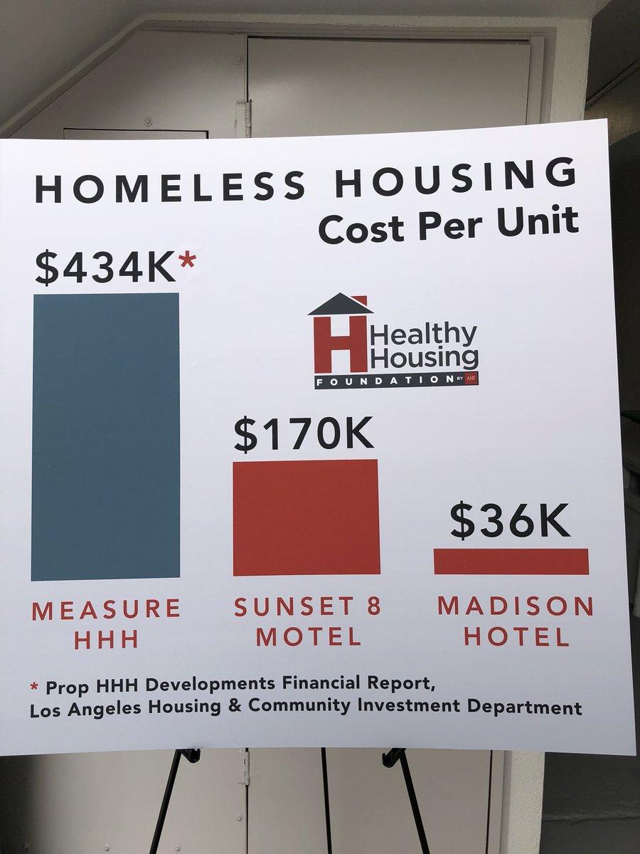 healthyhousingfoundation hashtag on Twitter