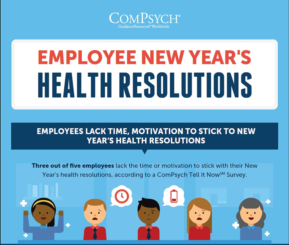ComPsych Corporation On Twitter Find Out How To Help Employees
