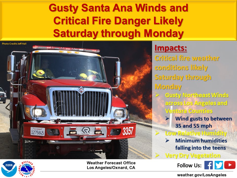 Gusty #SantaAnaWinds and critical fire weather conditions likely this weekend and into Monday. #CAwx #LAWind