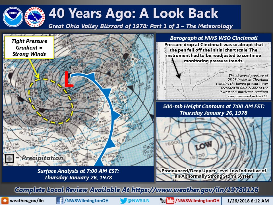 40th Anniversary Of The Great Blizzard Of 1978 Arbor Doctor Llc