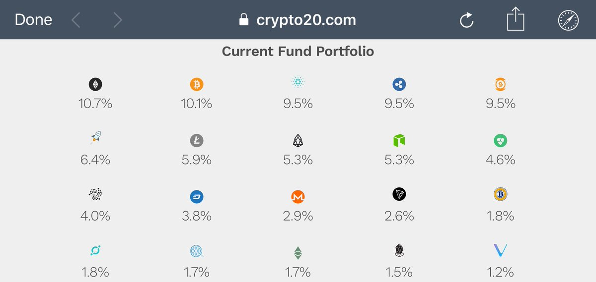 cryptocurrency index fund symbol
