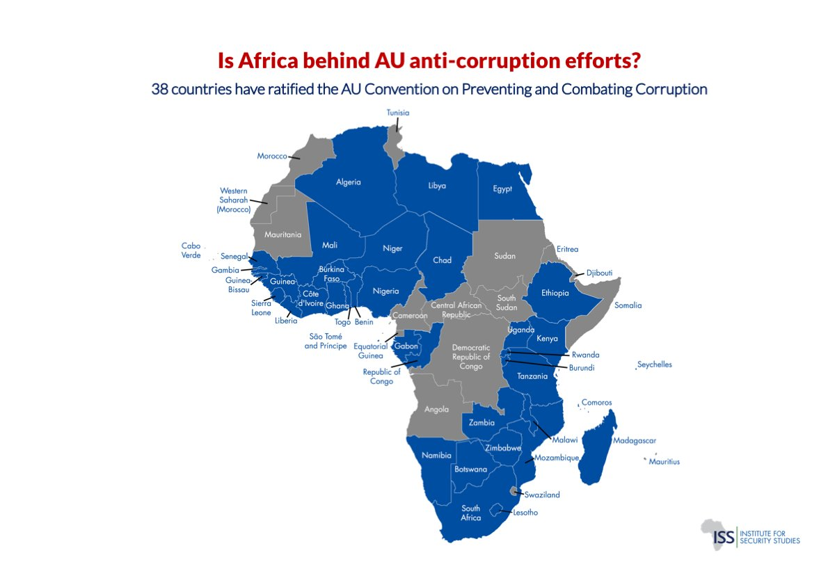 corruption in africa South africa has a well-developed legal framework for curbing corruption, but the country's lack of enforcement jeopardises this effort the prevention and combating of corruption act (pcca) criminalises corruption in public and private sectors and codifies specific offences, making it easier for courts to use the act.