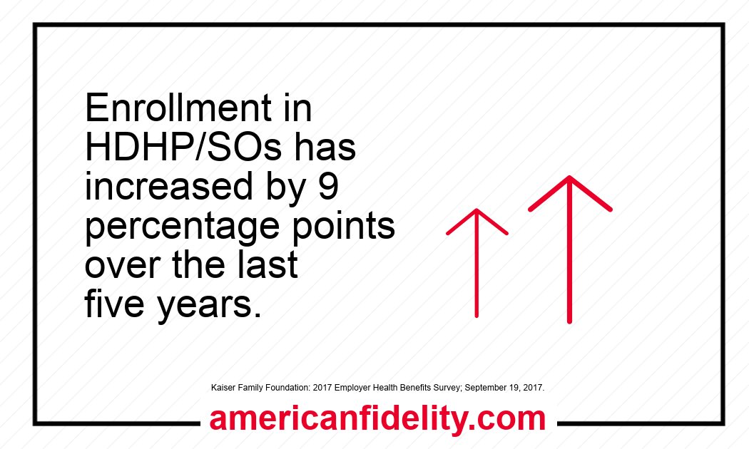American Fidelity On Twitter As High Deductible Health Plans