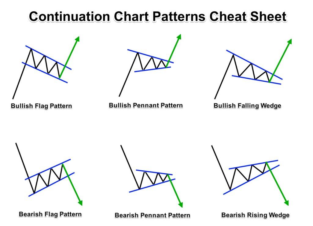 Forex candlestick chart patterns pdf