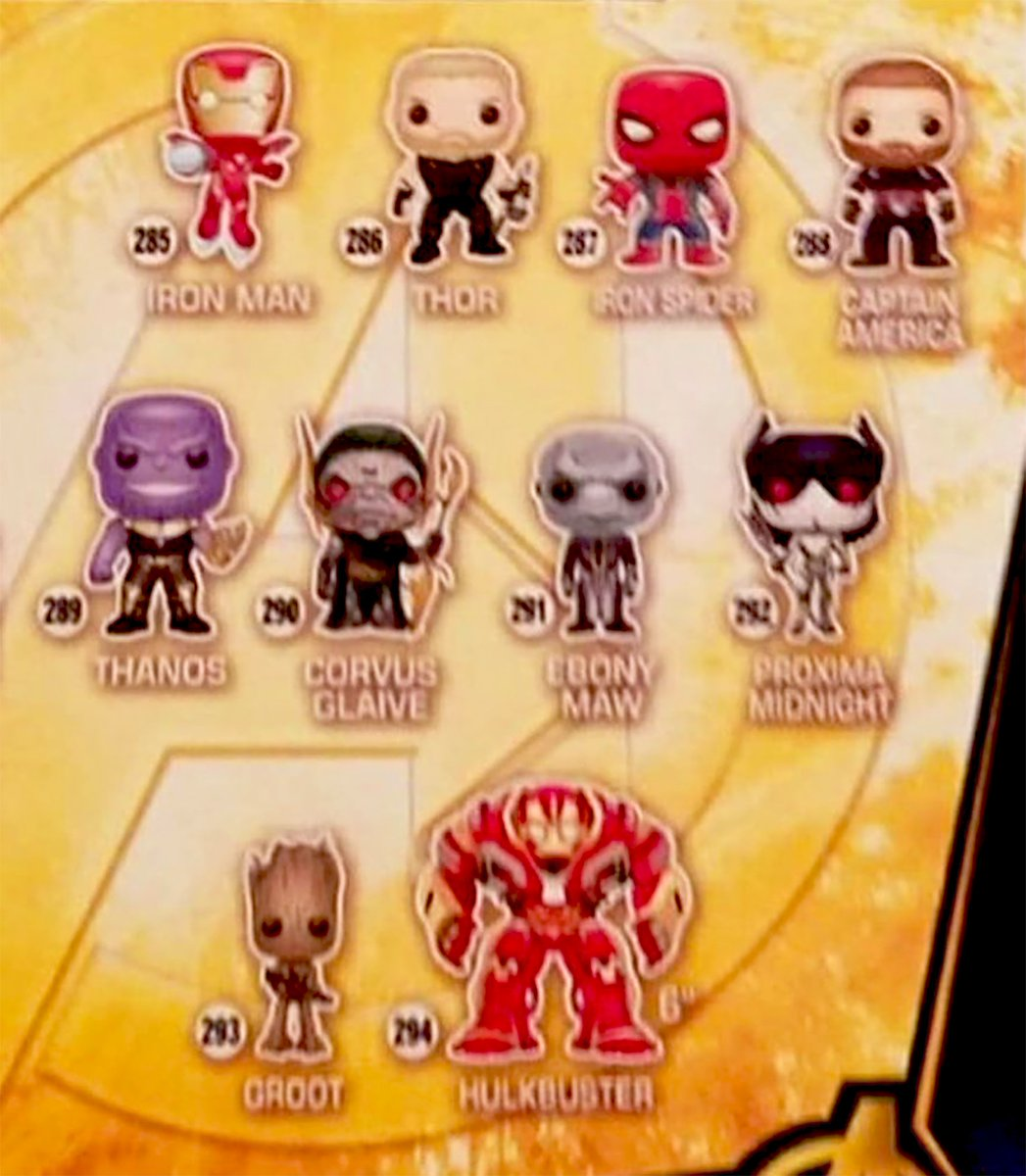 leaked avengers: infinity war funko pops reveal the iron spider, a