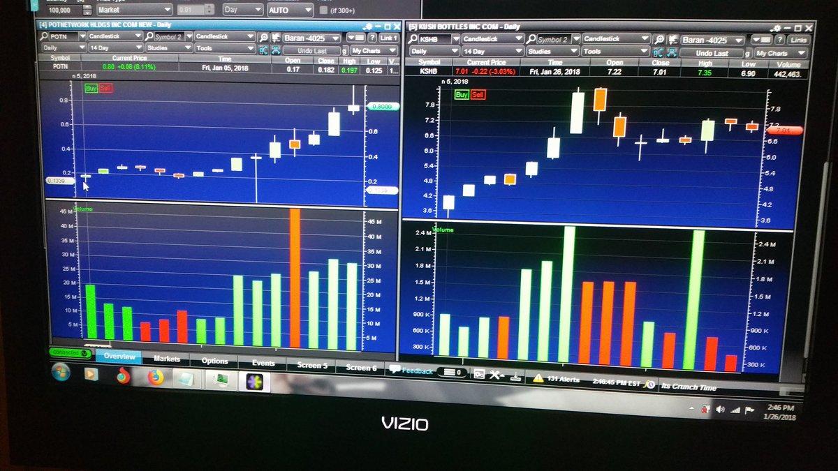 Stock Picks NYC on Twitter: