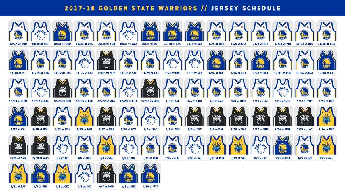 Golden State Warriors on Twitter: