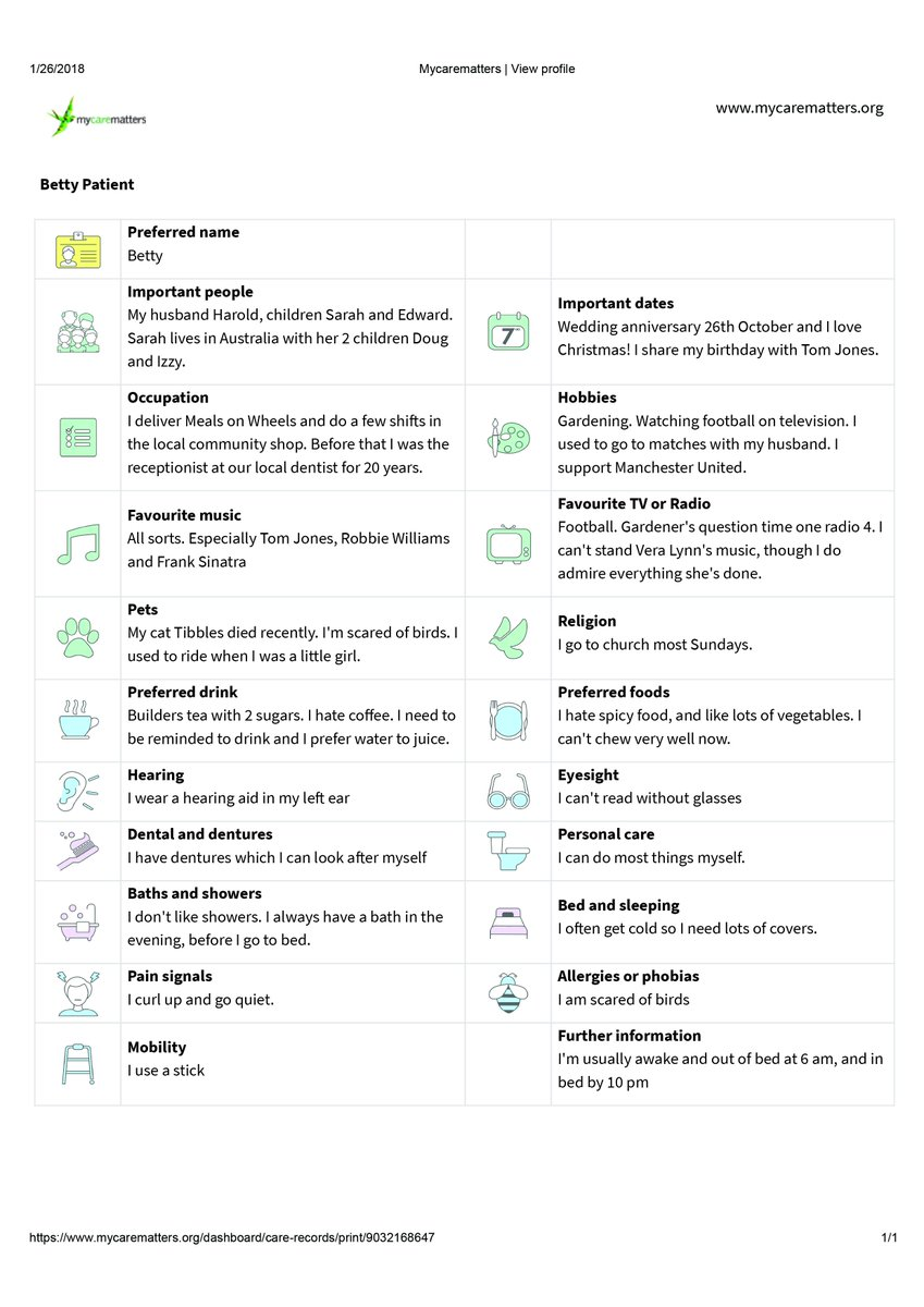 Mycarematters On Twitter Thanks To All Those Who Suggested Ideas Picture Of So What Are Symbols Always Happy Hear Suggestions For Any These Designed Give Hospital Staff An At A Glance View Persons Needs And Preferences