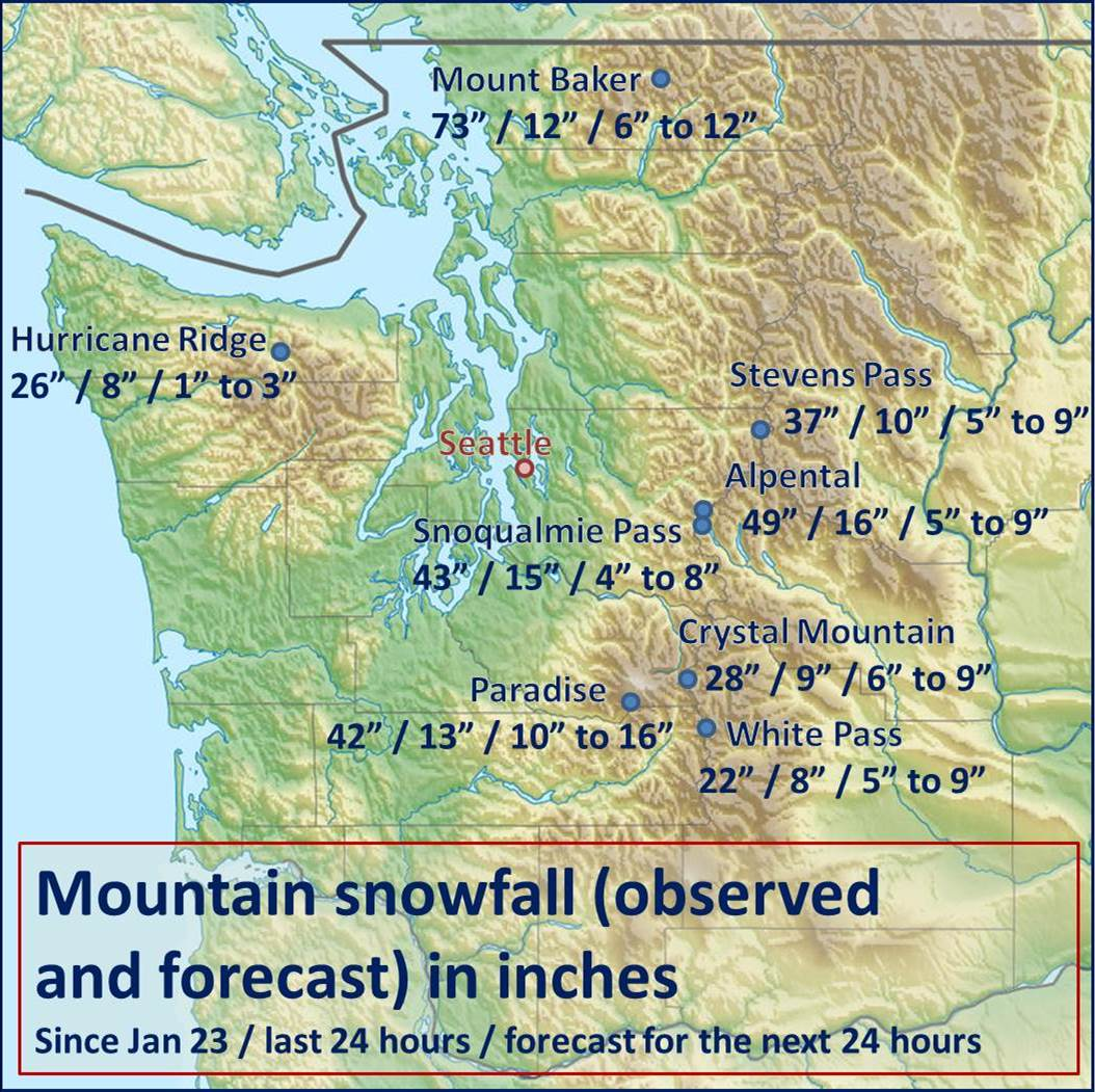Nws Seattles Tweet More Snow In The Mountains Today Will Add To