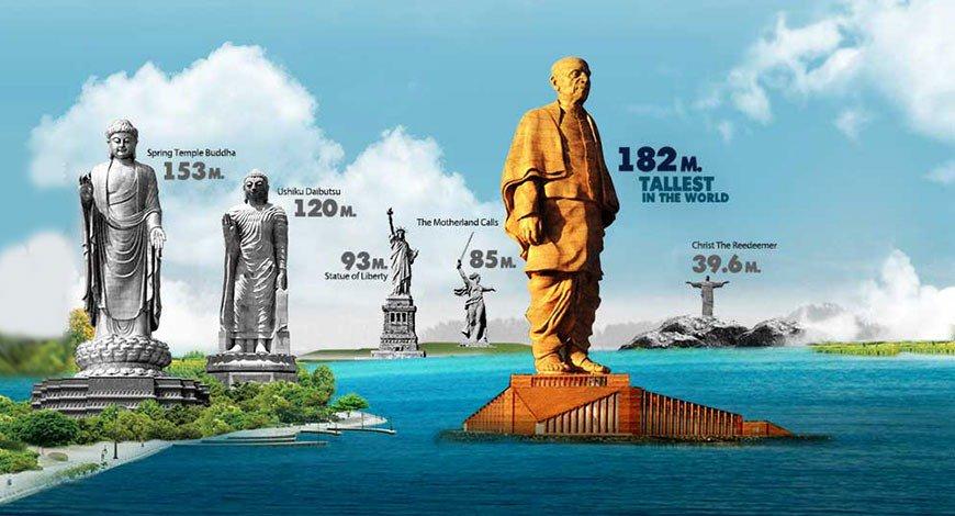 Dünyanın en büyük heykeli Hindistan'da dikiliyor