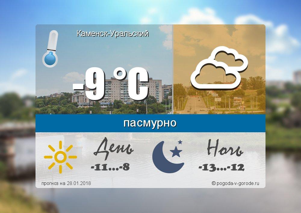 Погода каменск уральском на неделюлюзавтра