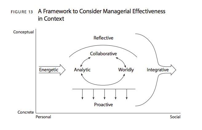 henry mintzberg framework analysis Henry mintzberg's management roles with manager interviewed as described above, ms ong is a middle level manager middle managers included all levels of management between the first-line level and the top level of the organization who manage the work of first-line managers (robbins et al, 2006.