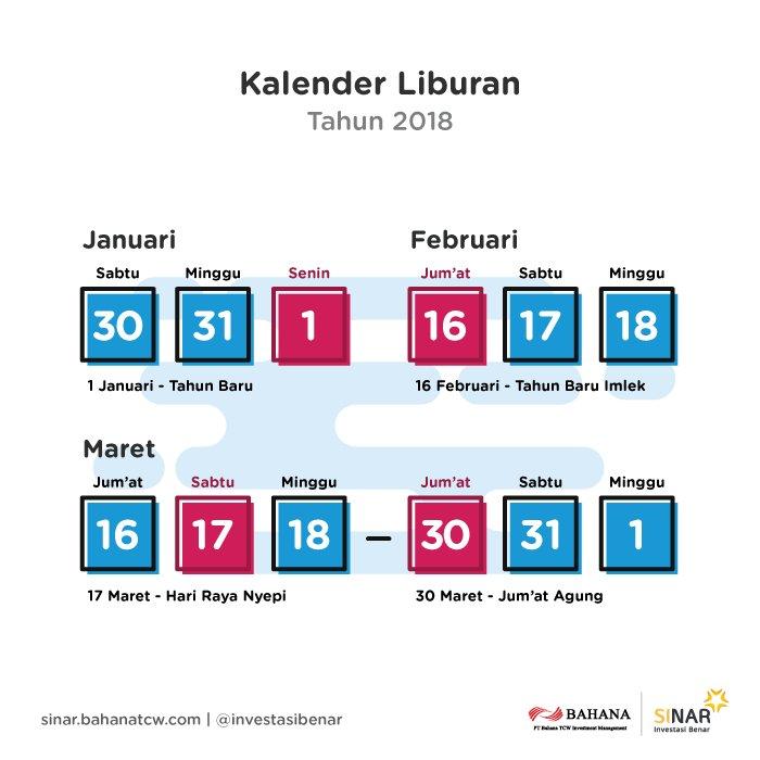 Nah, berikut ini adalah kalender tanggal merah di tahun 2018. Yuk,  rencanakan cuti di periode waktu yang tepat!pic.twitter.com/E9qic1L7Uy
