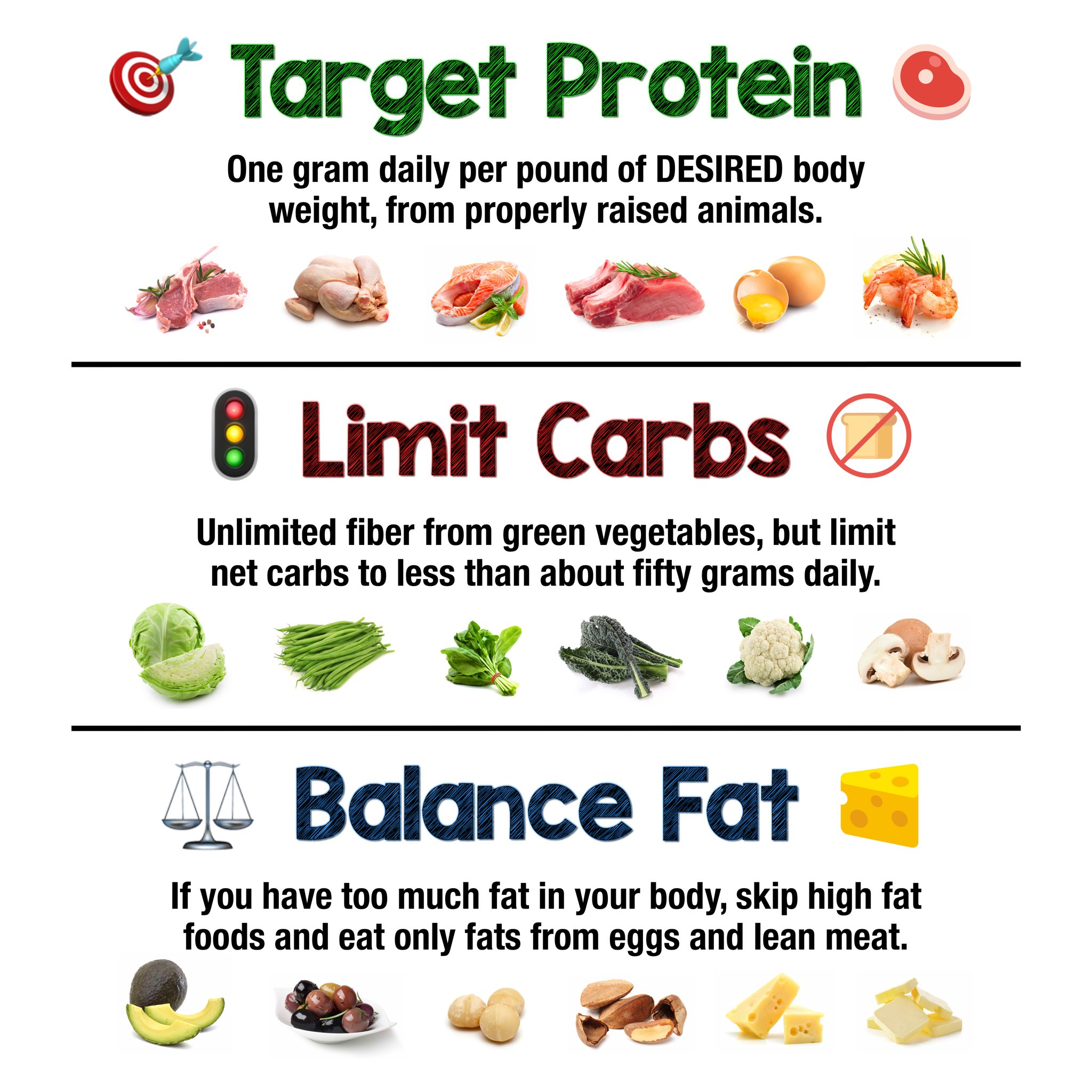 low calorie high protein low carb diet