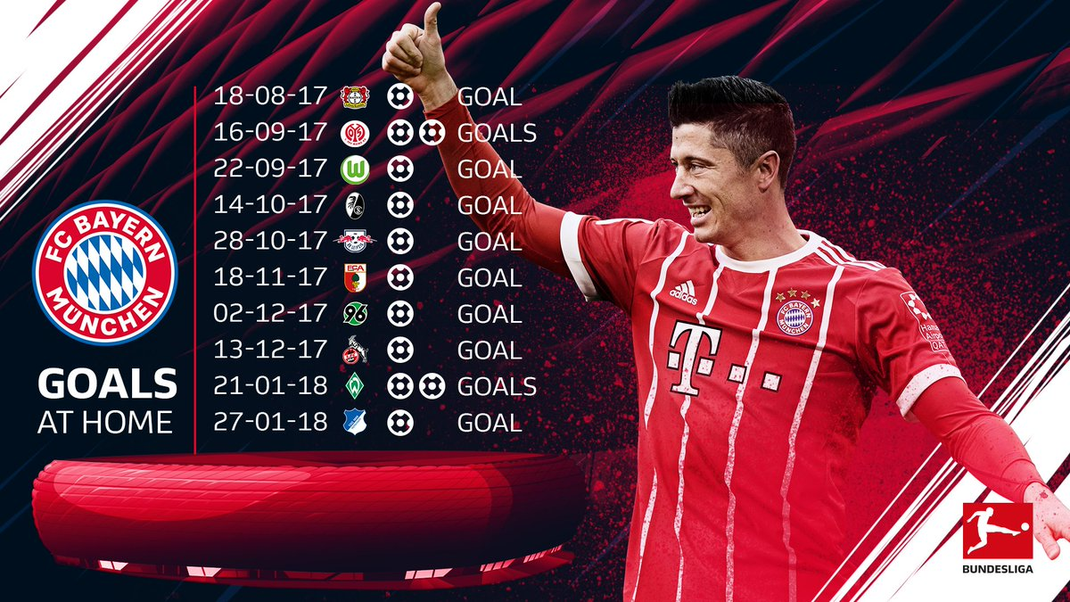 Death, taxes, and @lewy_official scoring...