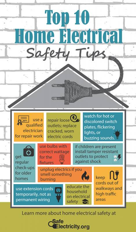 house wiring safety best site wiring harness rh omniwindenergy com Safety Tips at Home Pool Safety Tips