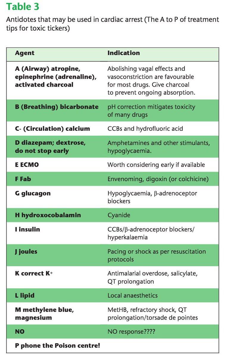 free clinical medicine in