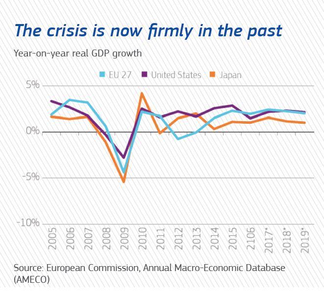 Pessimism om europas