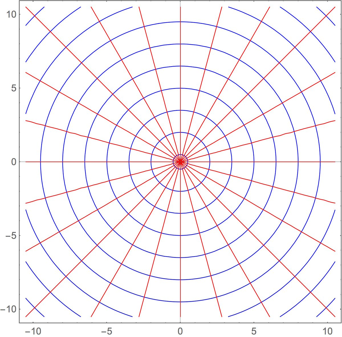robert low on twitter pretty Actic Blue Line Grid polar coordinates a grid made of radial lines and circles centered at the origin