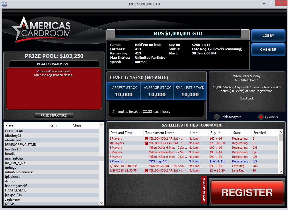 Americas Cardroom On Twitter The Millionsunday Has Just Started