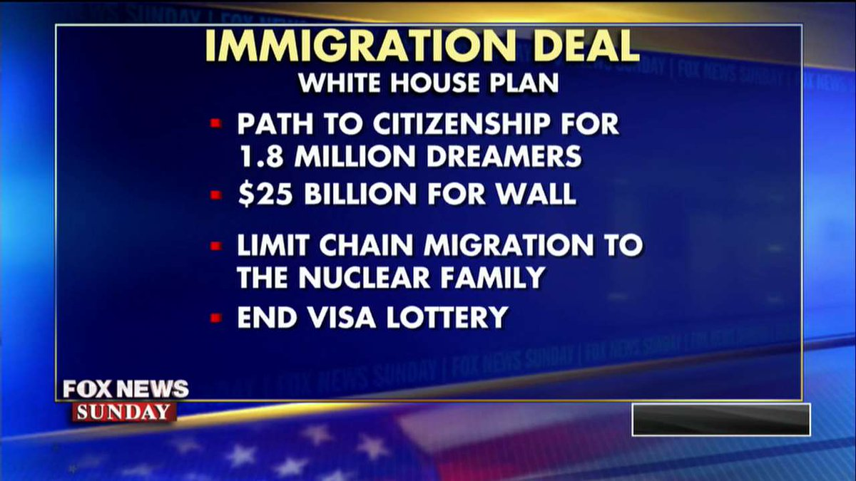 A look at @POTUS' immigration proposal. #FoxNewsSunday https://t.co/PGjhgwIvS6