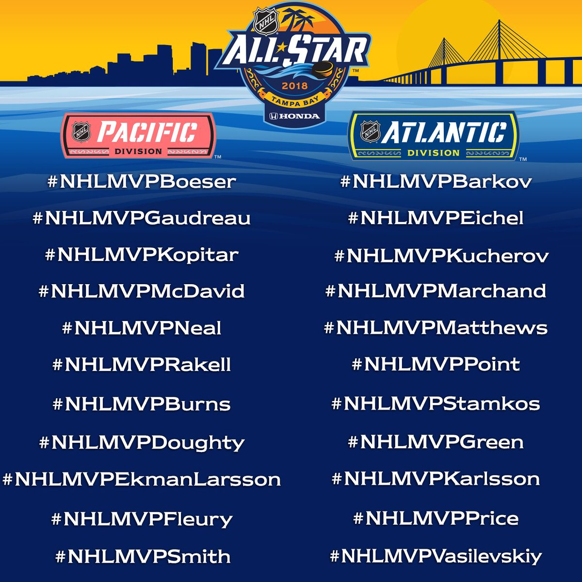 Its Time To Vote For The MVP Of 2018 Honda NHLAllStar Game Players From Pacific And Atlantic Divisions Are Eligible Be Crowned